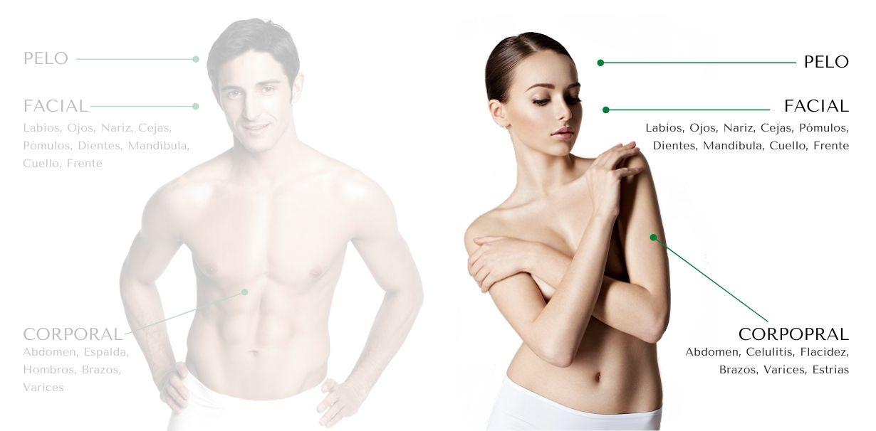 Medicina-Estética-Femenina-Clinic-Mallorca-MED-Palma