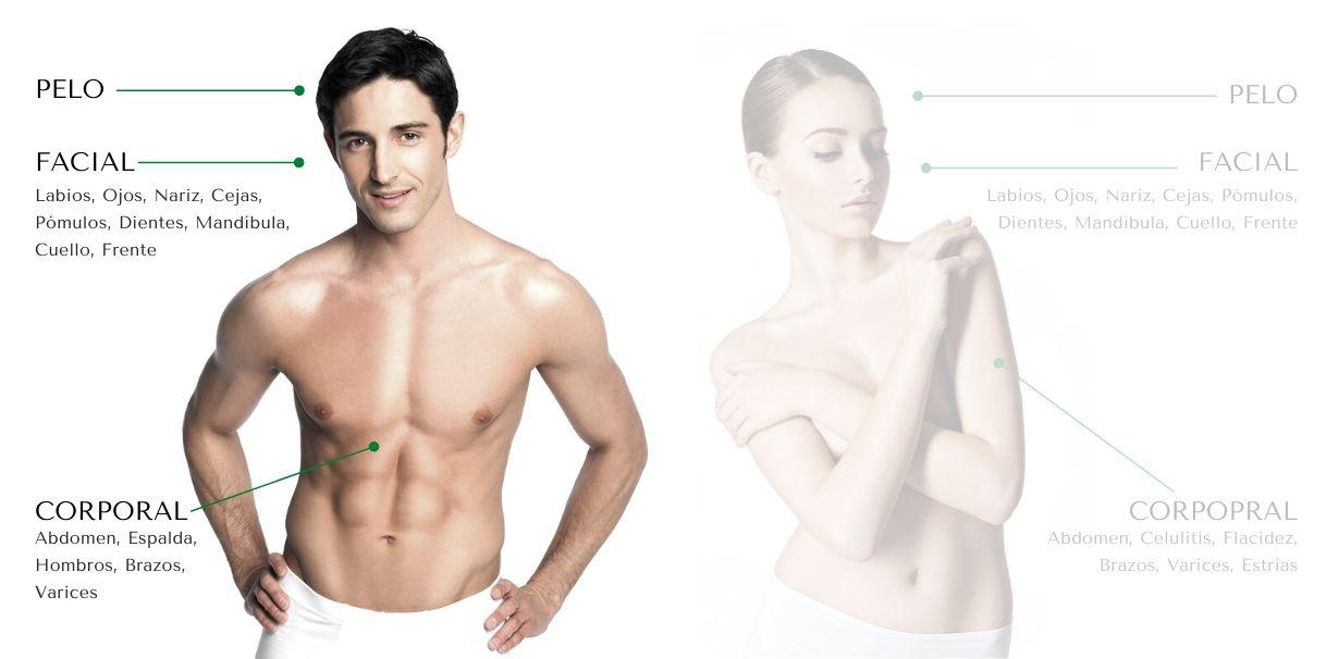 Medicina-Estética-Masculina-Clinic-Mallorca-MED